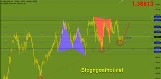 GBPUSD 2/2 Hỗ trợ bởi trendline tăng