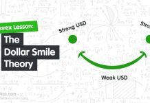 The dollar smille
